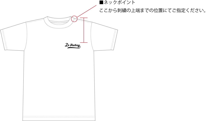 刺繍位置指定イメージ